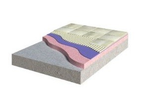 Anhydrite screed web