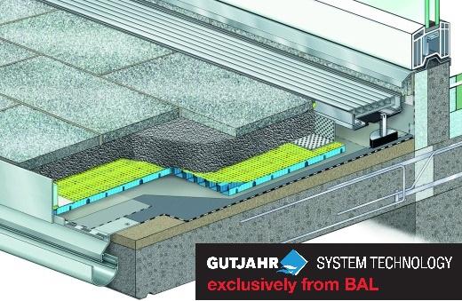 Gutjahr Balcony System WEB