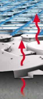 Flexbone 2Easy perforations news image